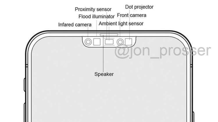 iPhone 2021: Neue Details zur Kerbe und Kameramodul ...